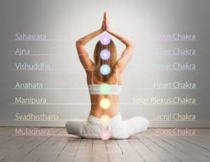 Yogaworkshop 6. Chakra 38